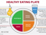 30-healthy-eating-plate-565
