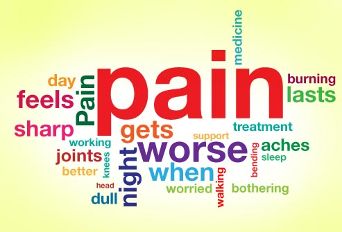 Managing Pain and its Long Lasting Effects